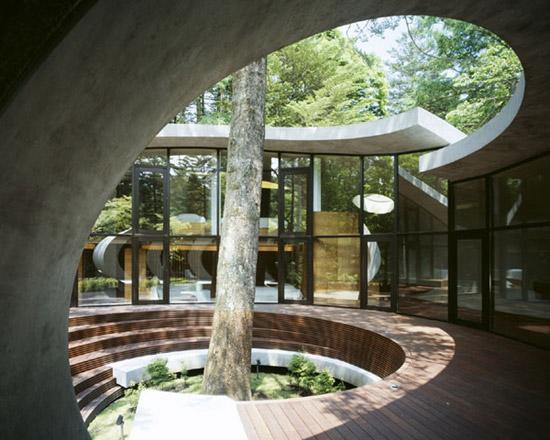 Shell House Kotaro IDE