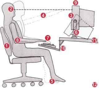 sedia ergonomica pc