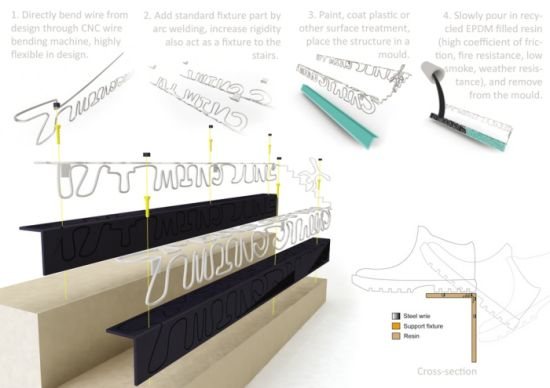 adesivi scale