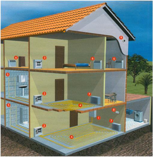 impianti riscaldamento pavimento