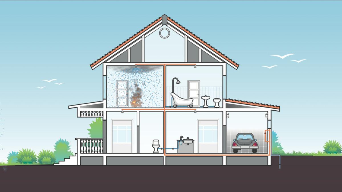 Impianto antincendio casa - Impianto hi fi casa consigli ...