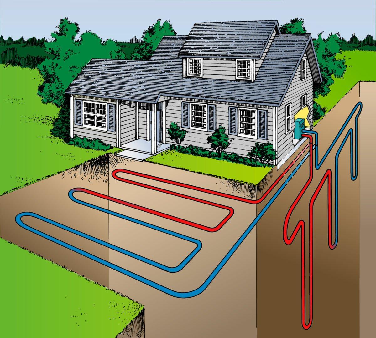impianto-geotermico-casa-2