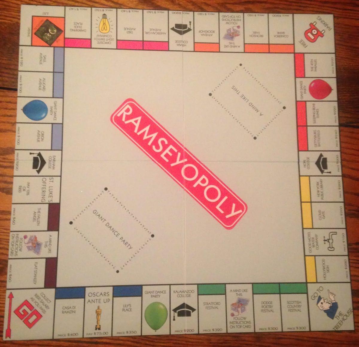 monopoli-personalizzato-custom