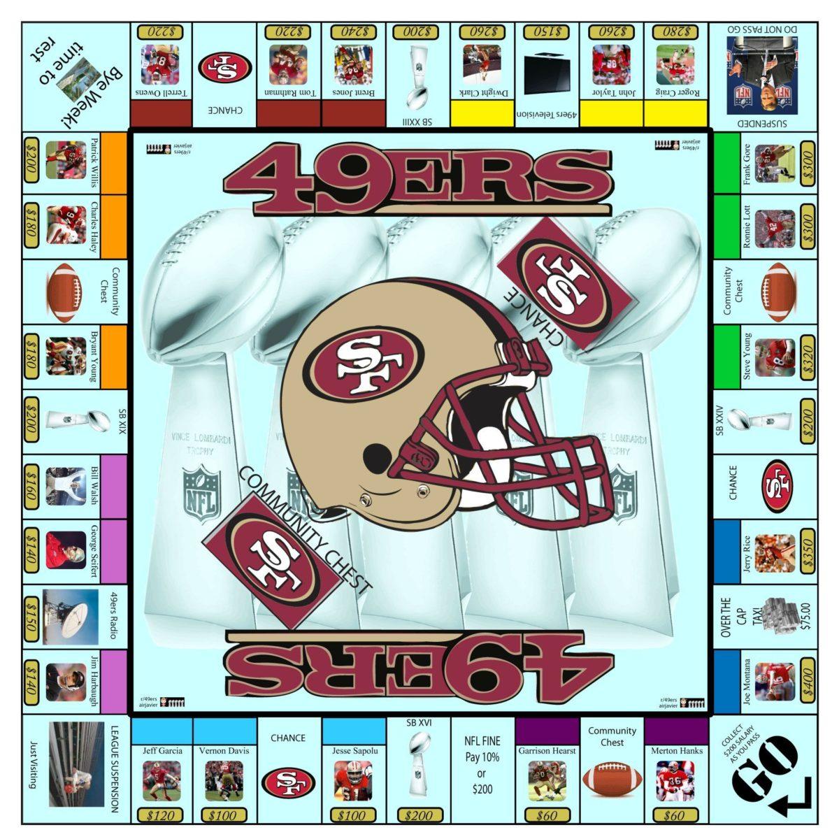 monopoli-personalizzato-football