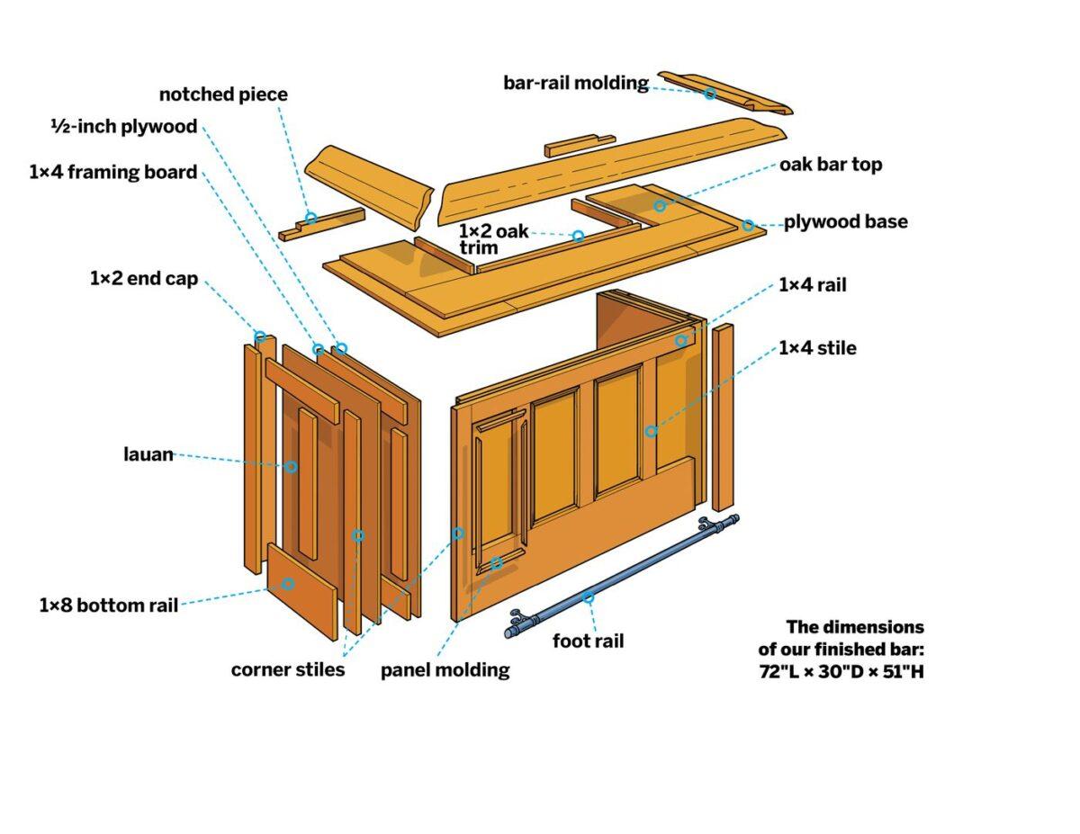come-costruire-bancone-bar-progetto
