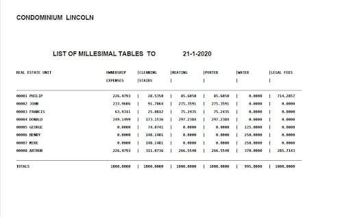 tabelle-condominiali-jpg