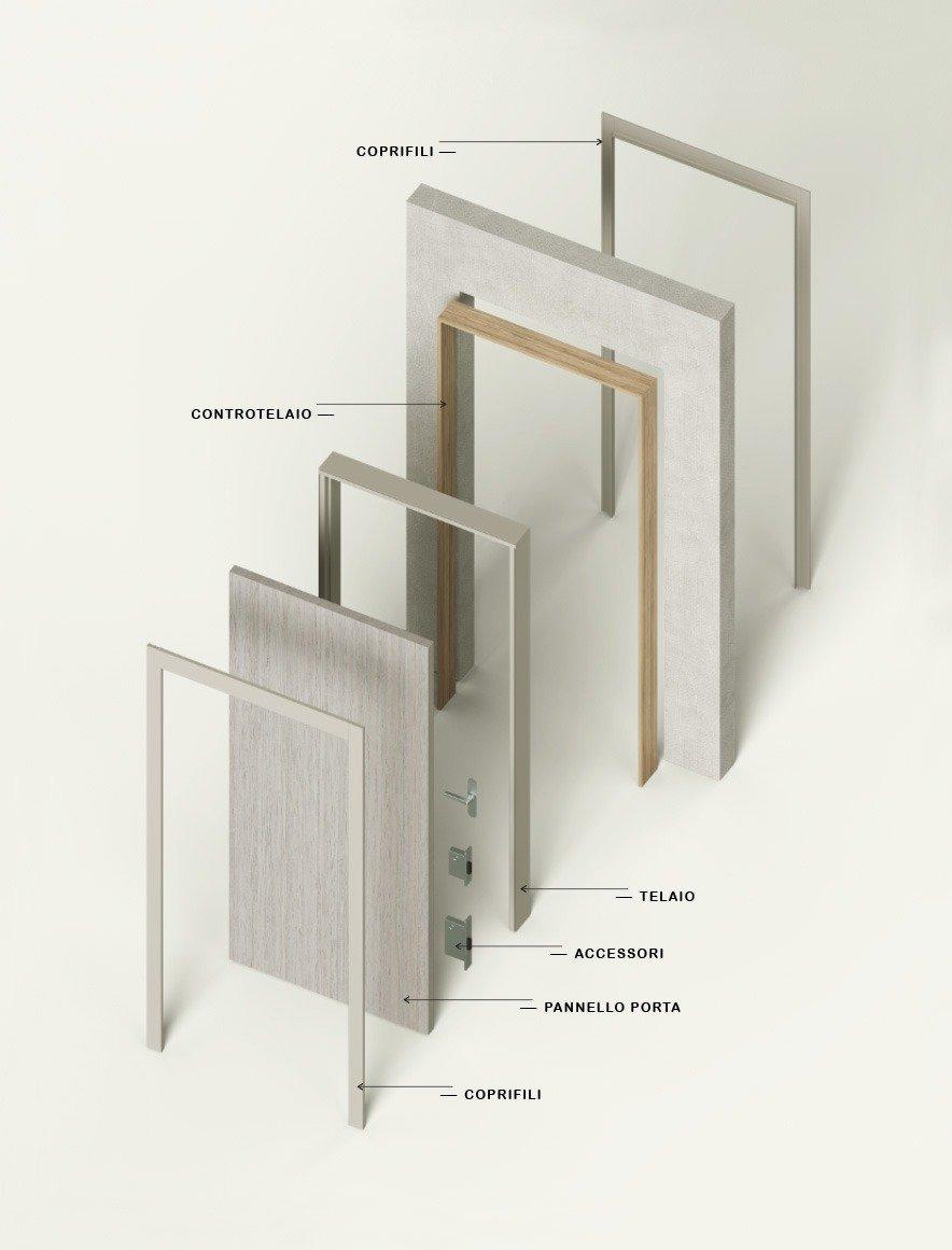 Come scegliere porte interne di qualità